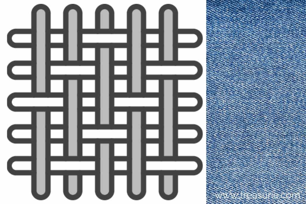 Twill Weave Diagram