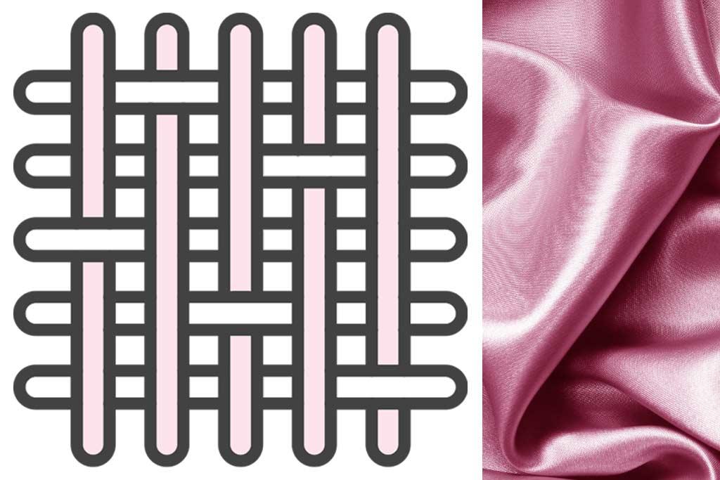 Satin Fabric Weaves