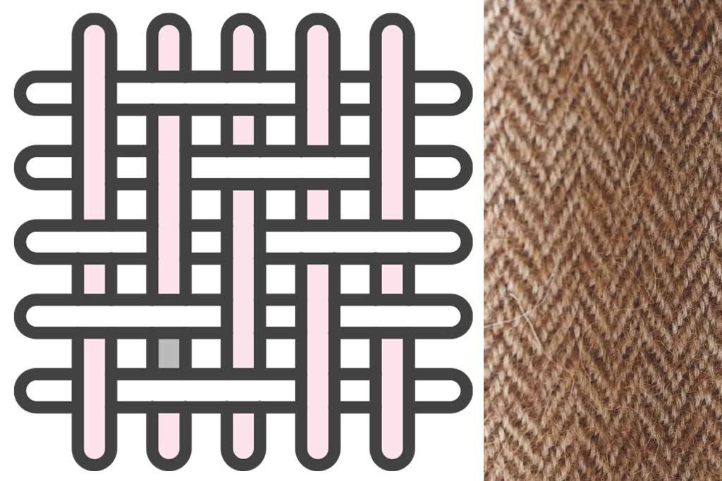 Weave Patterns - Herringbone
