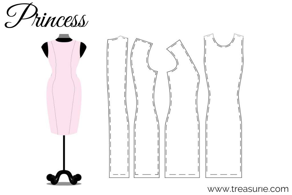 Types of Seams - Princess