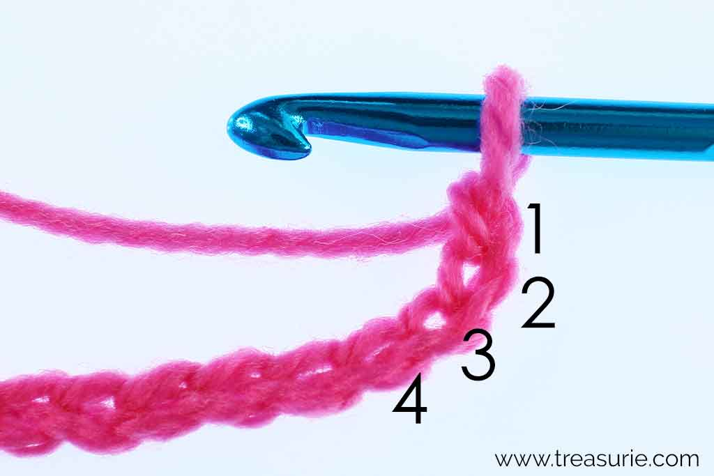 Chain Stitch Crochet - Counting