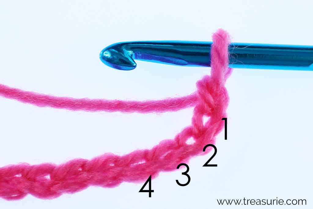 Counting Crochet Foundation Chain