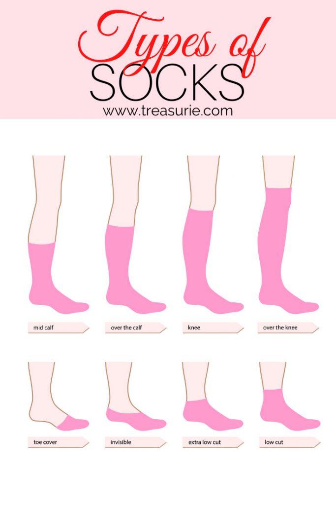 Types of Socks by Length