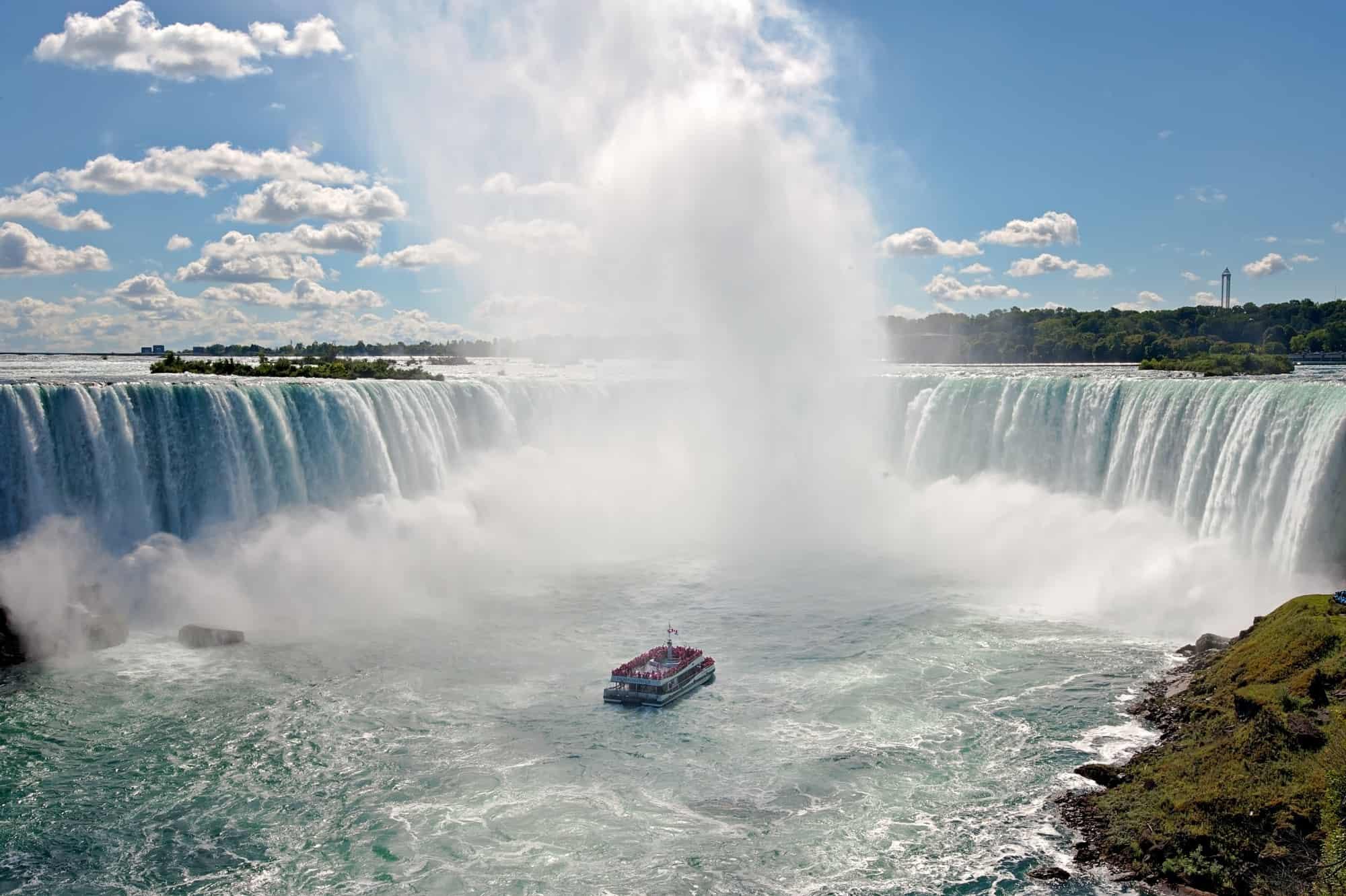 Niagara Falls Ny Vs Niagara Falls Canada Visiting With Kids