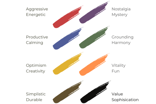Colour in Design Influence Emotion