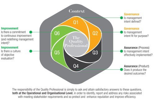 small resolution of cqi diagram