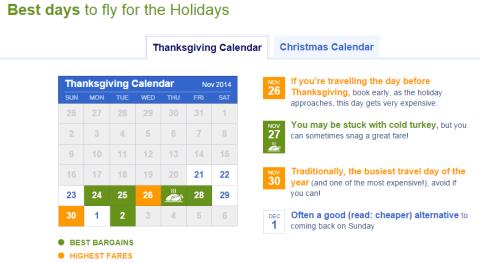 Thanksgiving travel calendar