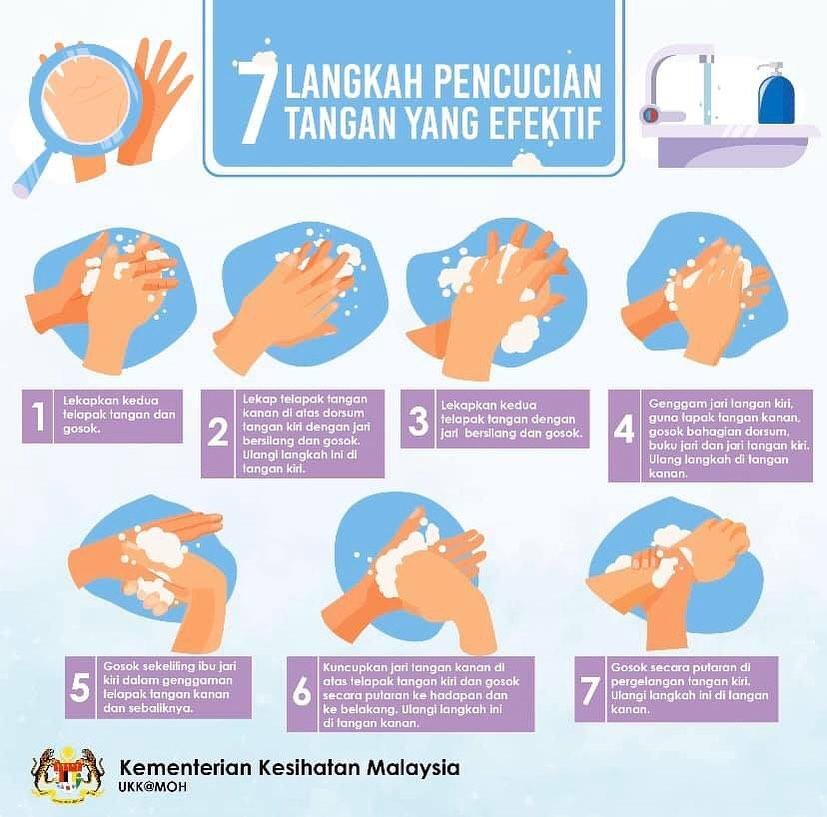 Langkah-langkah cuci tangan yang betul