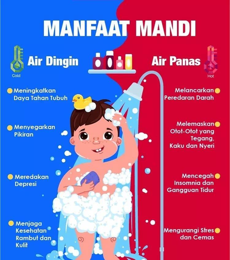 Tip Penjagaan Kebersihan dan Kesihatan