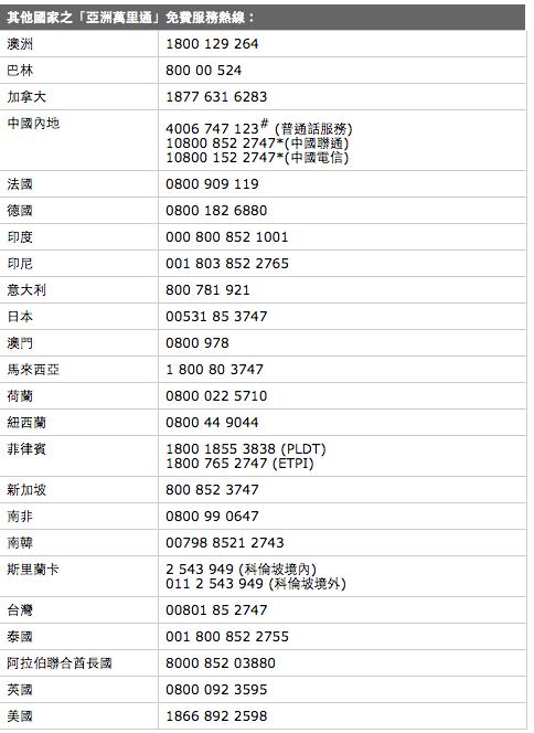 螢幕快照 2015-10-11 下午2.09.18