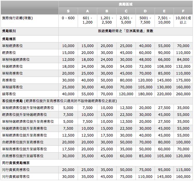 螢幕快照-2015-10-04-下午2.31.23