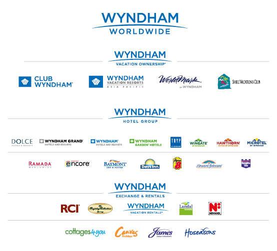 wyndham brand