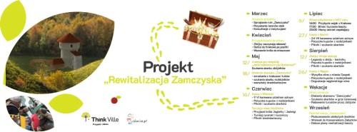 ThinkVille Zamczysko Pikniki historyczne Kalendarium 2019 Myślenice Wieliczka Bochnia Dobczyce