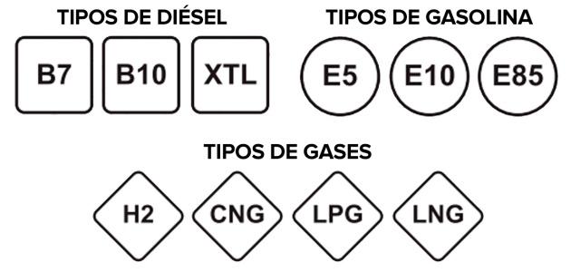 equivalencia gasolina diesel e b