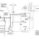 Polish fireplace boiler