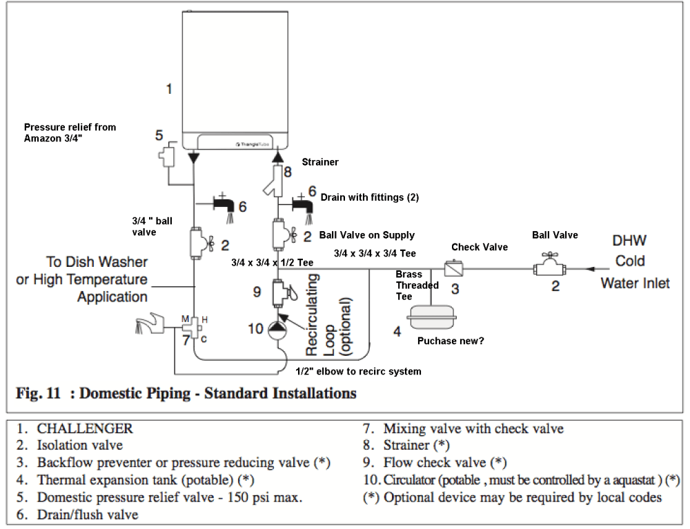medium resolution of combi boiler piping diagram