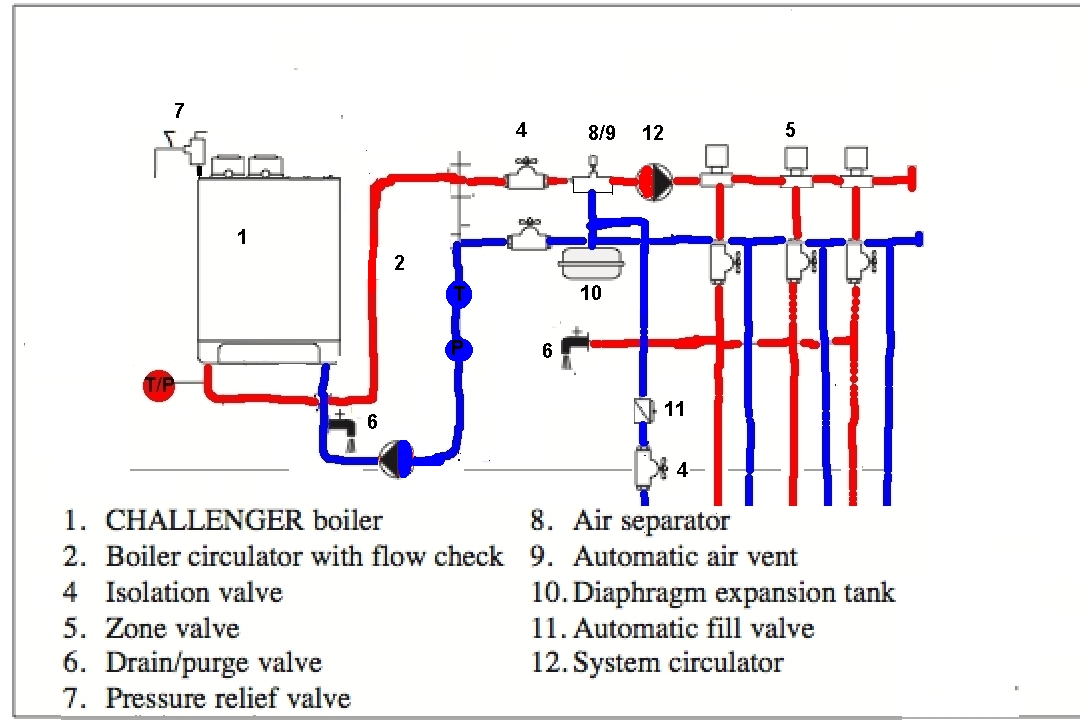 Challenger-Boiler-System-Piping-for-Install_2 Wayne Oil Transformer Wiring Diagram on three-phase transformer diagrams, transformer connection diagrams, transformer formulas, transformer phase displacement diagrams, transformer fuse sizing, transformer winding diagrams, transformer grounding, ceiling fans diagrams, transformer equations, transformer electrical, transformer single line diagram, led circuit diagrams, transformer installation, transformer hook up diagrams, transformer vector diagrams, transformer schematic diagram, transformer types, transformer blueprints, transformer design diagrams, 3 phase motor control diagrams,