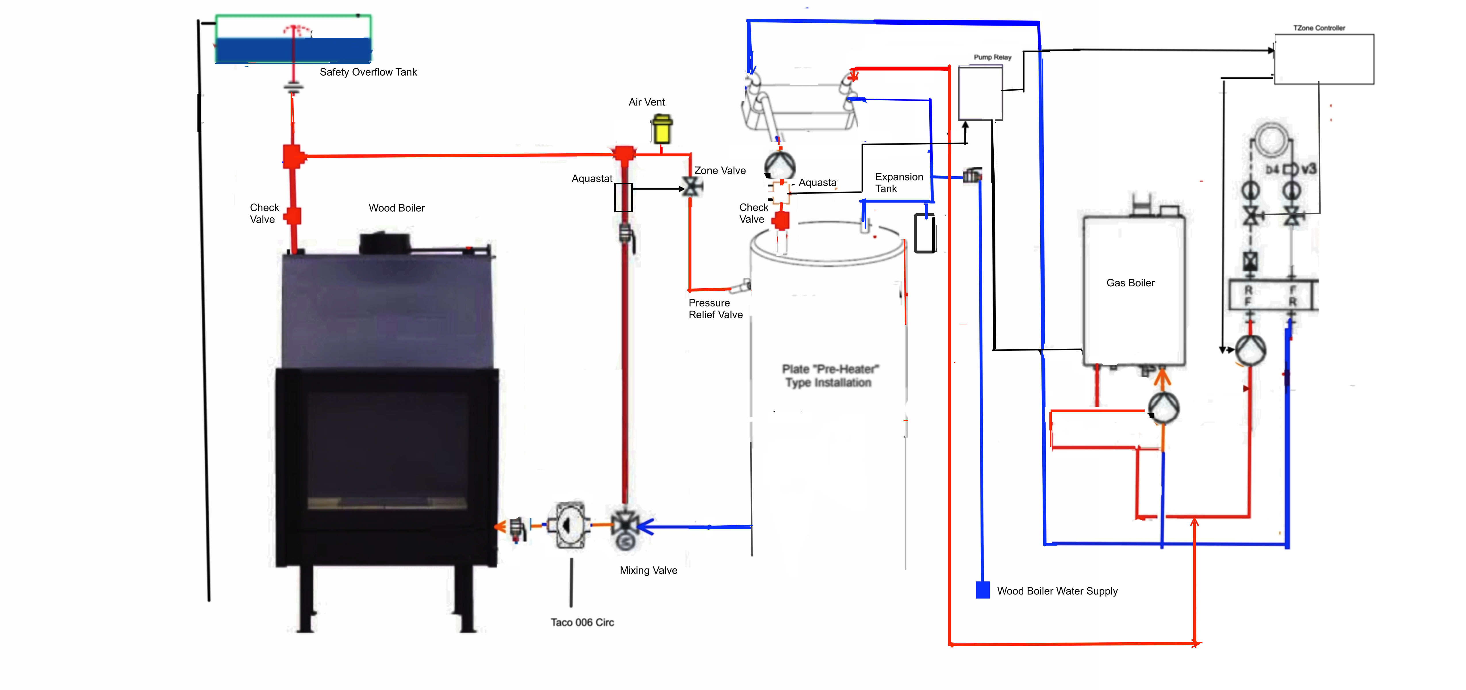 using single aquastat to control relay to turn oil boiler burner Gas Boiler Wiring Diagram wood boiler confusion twinsprings research institute, wiring diagram gas boiler wiring diagram