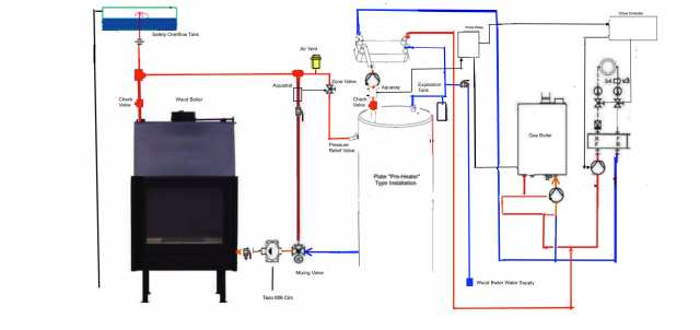 Dibble Fireplace Boiler Piping-14