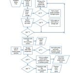 Fireplace Boiler Logic Diagram