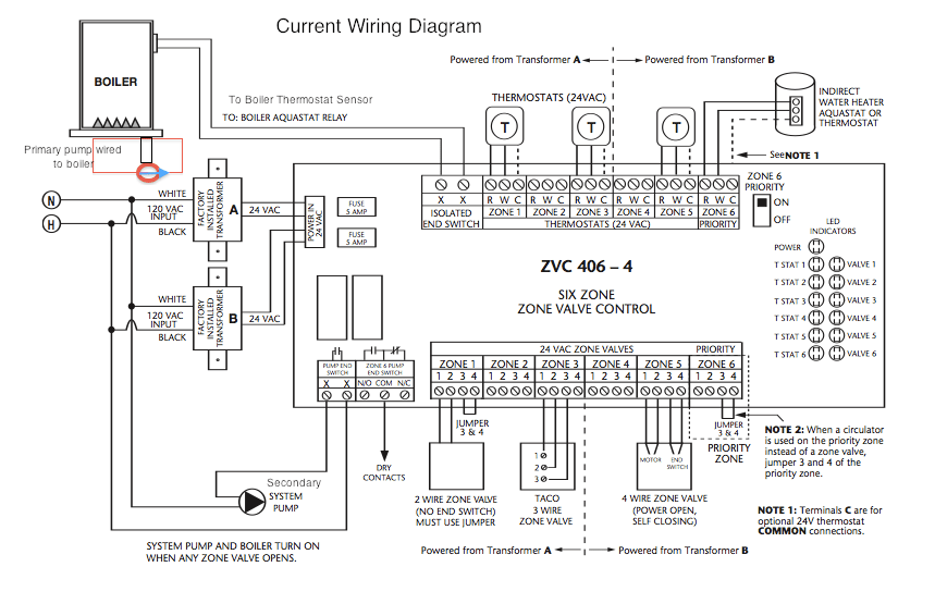 wiring diagram for taco zone valves the wiring diagram twinsprings research institute the story of our do it yourself wiring diagram
