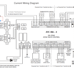 Boilers Wiring Diagram And Manuals Hotpoint Cooker Original | Twinsprings Research Institute