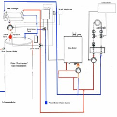 Pool Light Wiring Diagram Casablanca Fan Remote Fp Boiler Storage Twinsprings Research Institute