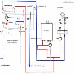 Boiler Control Wiring Diagrams Images Urban Planner In Diagram Burnham Steam Piping