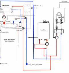 fp boiler storage wiring twinsprings research institute wall heater gas valve wiring diagram old gas heater wiring schematic [ 2303 x 2288 Pixel ]