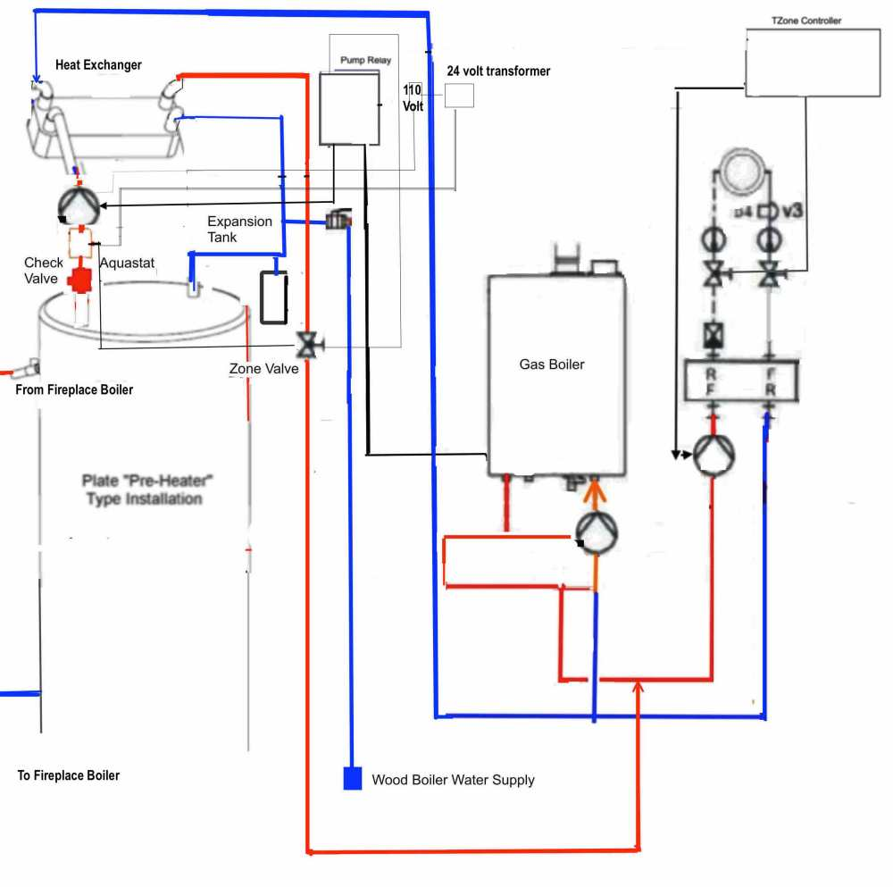 medium resolution of fp boiler storage wiring twinsprings research institute wall heater gas valve wiring diagram old gas heater wiring schematic
