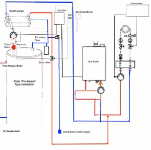 Wiring Plan for Fireplace Boiler | Twinsprings Research