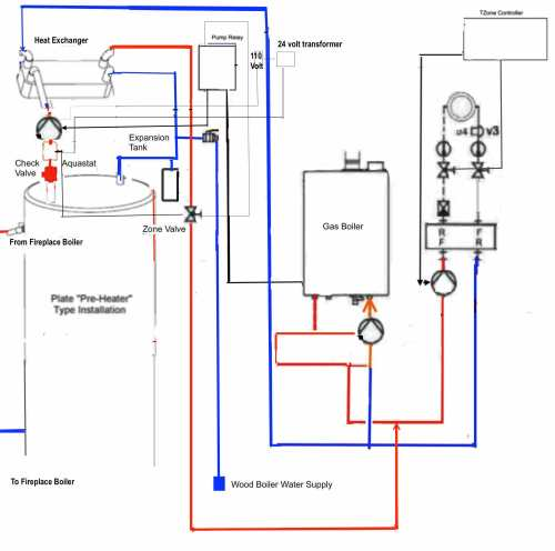 small resolution of wiring a boiler wiring diagram schematics slant fin boiler wiring diagram aquastat wiring diagram for boiler
