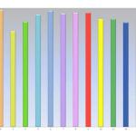 CRI Color Chart