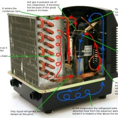Wiring Diagram Of Refrigeration System Electric Roller Door New Twist On The Chiller Problem | Twinsprings Research Institute