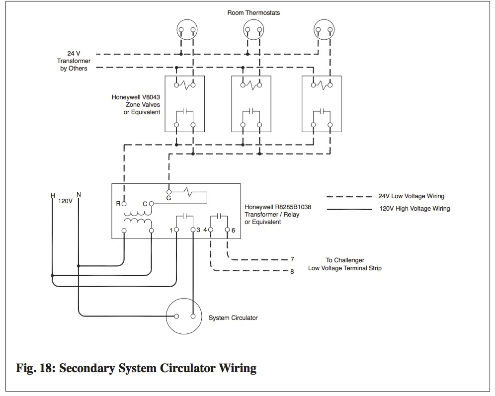 Boiler Wiring Fix | Twinsprings Research InstituteTwinsprings Research Institute