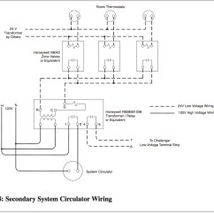 Taco Zone Valves Wiring Diagram Off Grid Solar Power Boiler Fix | Twinsprings Research Institute