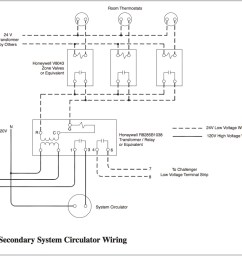 taco circulator pump wiring diagram 35 wiring diagram images wiring diagrams creativeand co central heating zone valve wiring diagram fan coil unit central  [ 996 x 797 Pixel ]