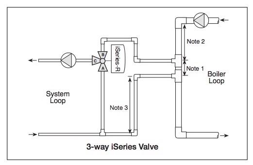 3 way valve piping diagram wiring diagram
