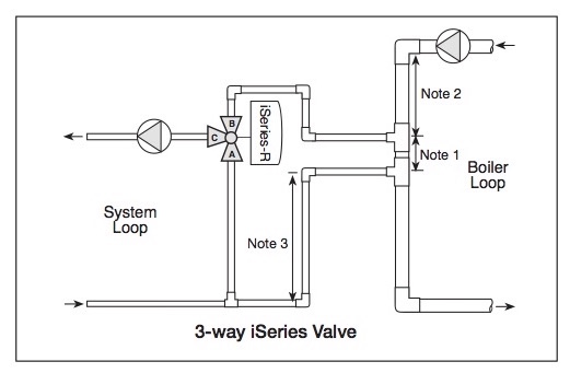 another flaw in boiler piping redesigned twinsprings research rh blog twinsprings com belimo 3 way valve piping diagram 3 way mixing valve piping diagram