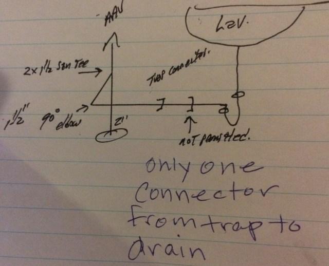 Inspector Drain Diagram