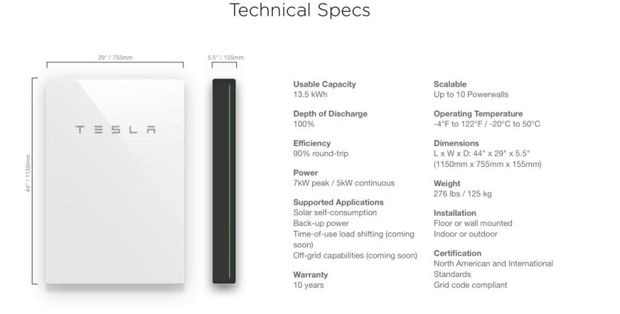 Tesla Powerwall technical specs