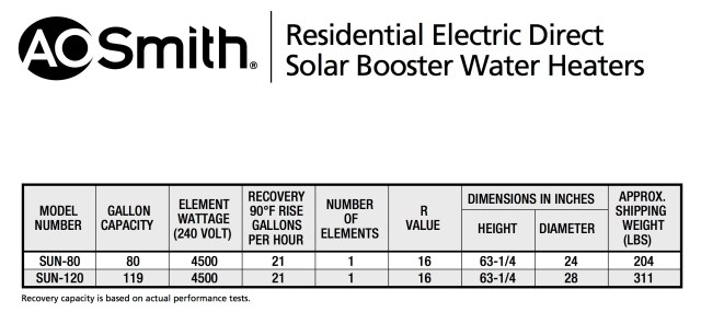 AOSmith Solar Boost Tank Specs