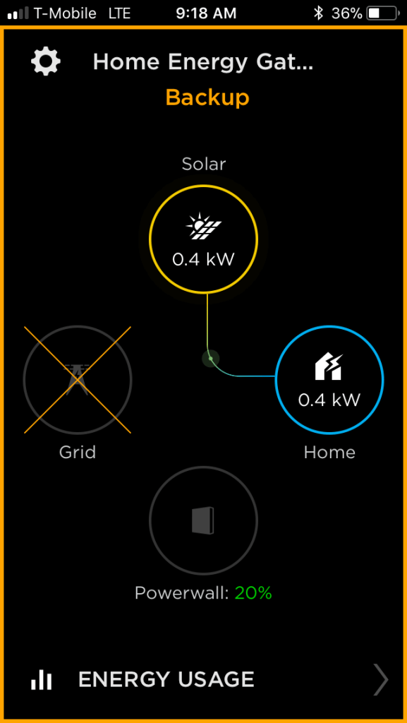 Solar to the house