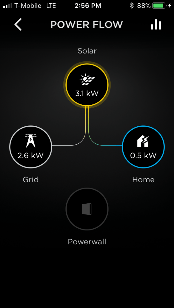 Power to the grid