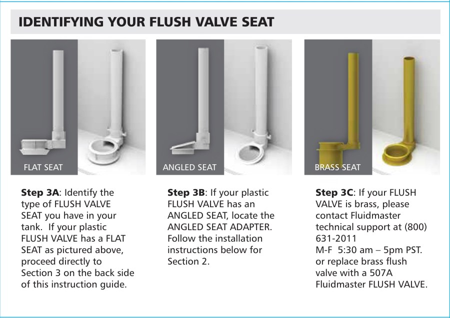 Flush valve seat types