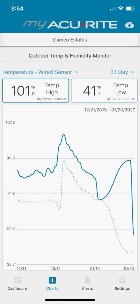 31 day wired temperature sensor