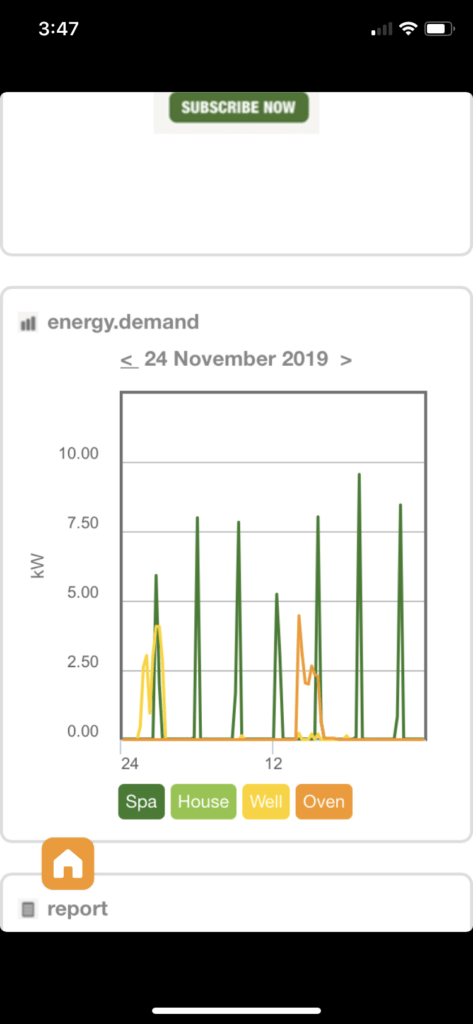 Efergy Electrical Use for Spa in Nov.
