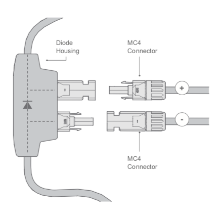 Tesla wiring MC4 Connector