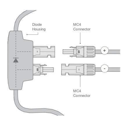 Tesla wiring MC4 Connector