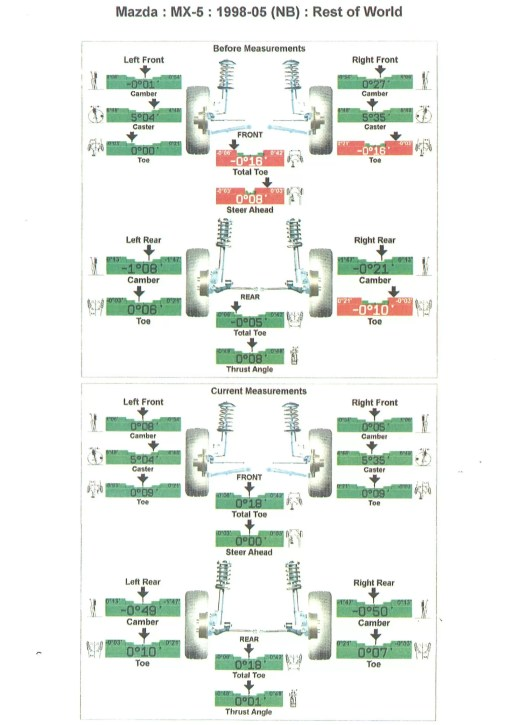 Wheel alignment print out